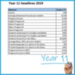 Results2019_Year11.jpg