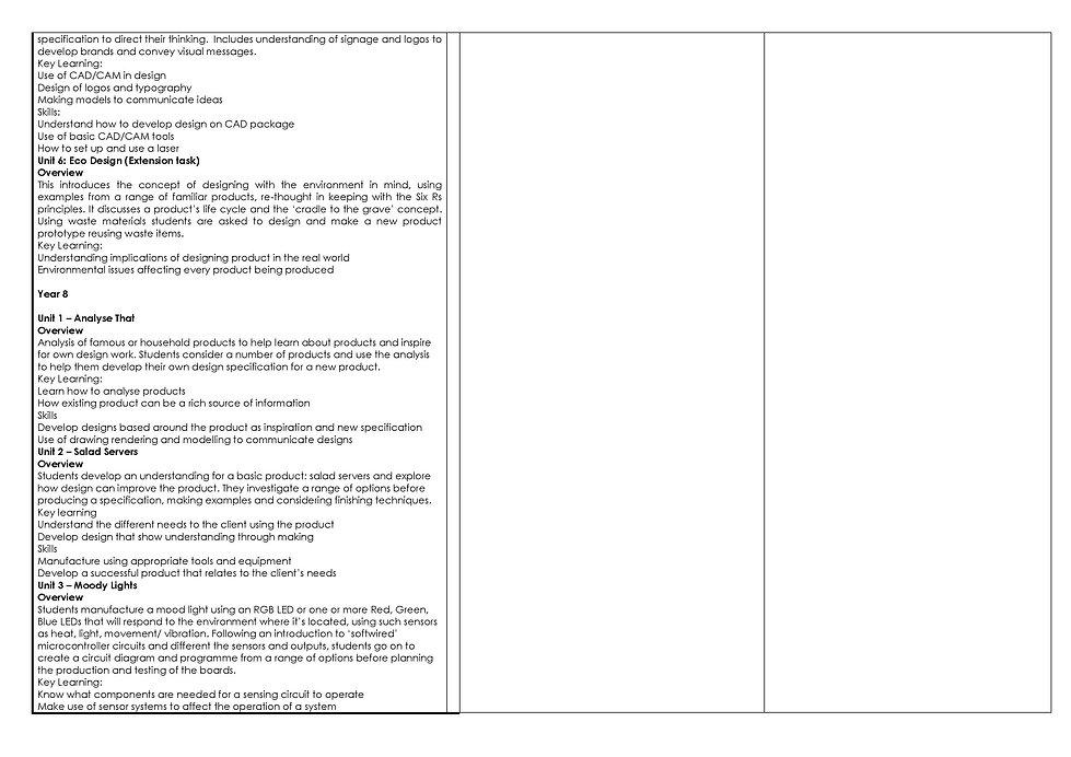 KS3 DT_Page_2.jpg