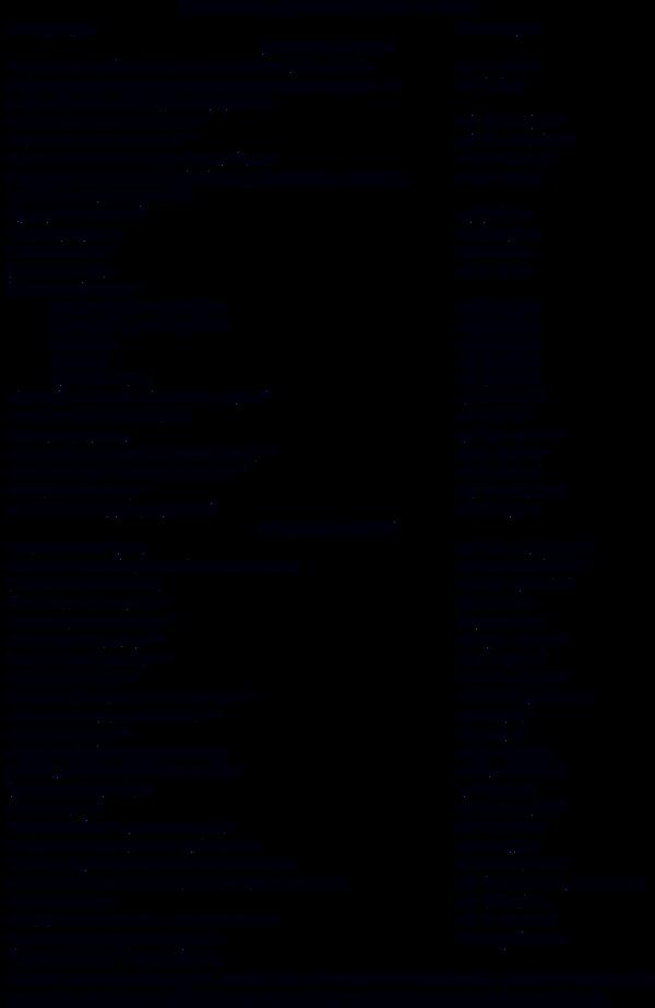 Cennik_usług_abc_ogrody.png