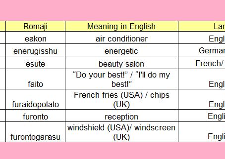 wasei-eigo (和製英語) - PART 4