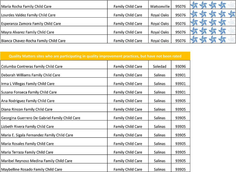 2020-21QRIS Ratings 6.png