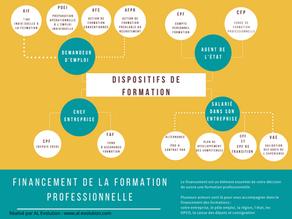 DISPOSITIFS ET FINANCEMENTS DE FORMATION 🧐