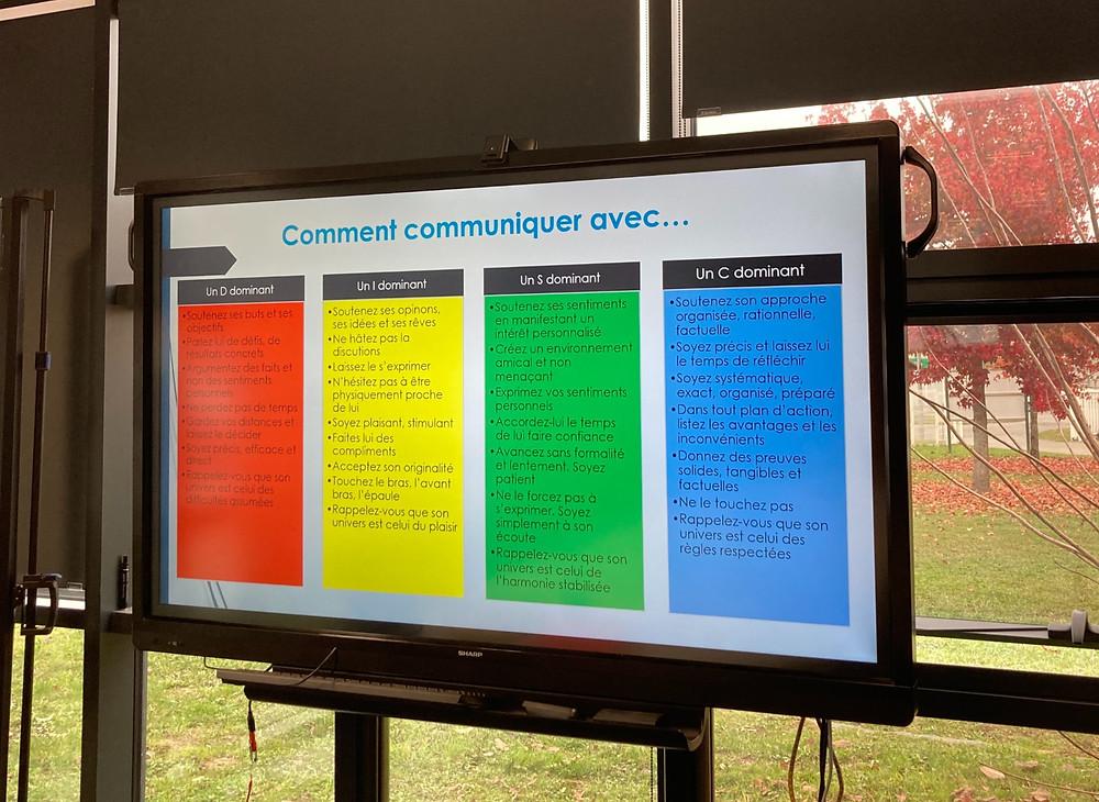 DISC et forces motrices insight analyse de personnalité MBTI