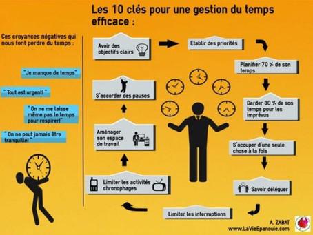 Pourquoi mieux gérer son temps au travail