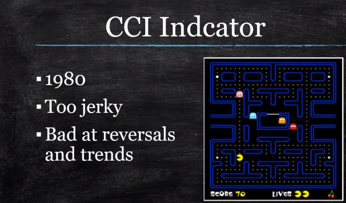 CCI Indicator For Forex Trading