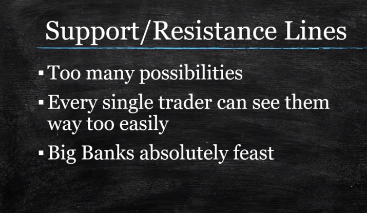 How to trade Support and Resitance Lines