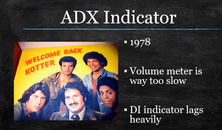ADS INDICATOR FOR FOREX