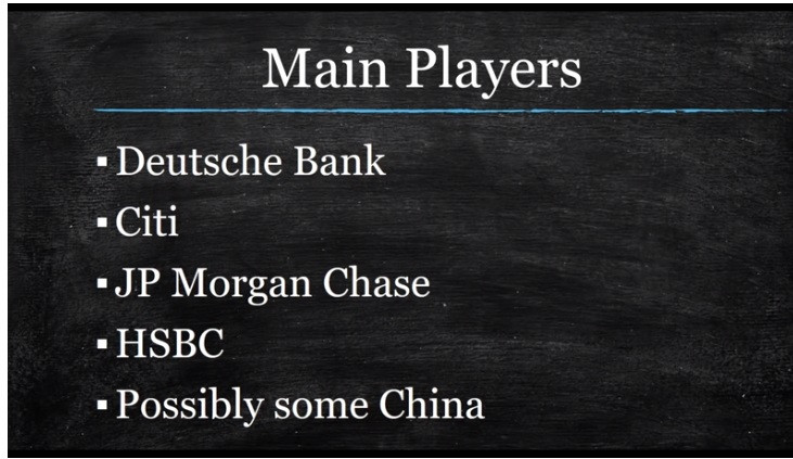 Big Banks Forex