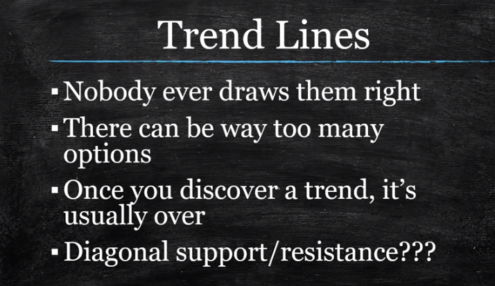 Trend Lines Indicator For Forex
