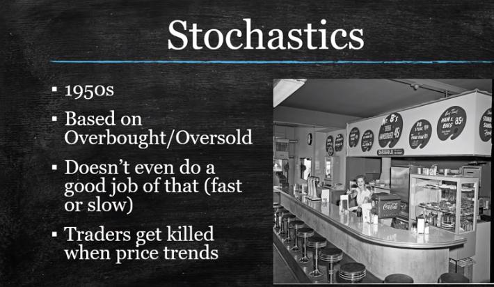 STOCHASTICS Indicator For Forex