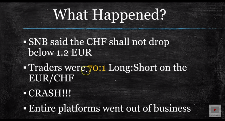 WHAT HAPPENED WITH CHF CRASH