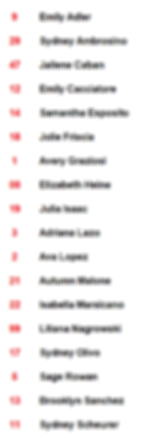 10U Roster for Web.png