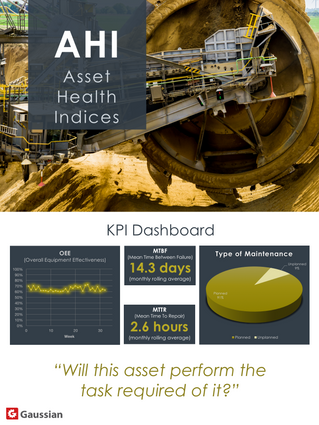 Asset Health Indices