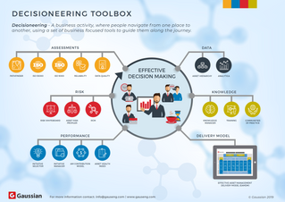 Decisioneering Toolbox