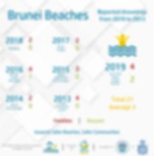 DrowningStatistics-07-2019.jpg