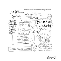 taviiと考えてほしい。美容室からはじまる環境問題のこと。
