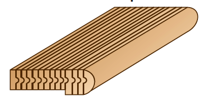 Bending Strips