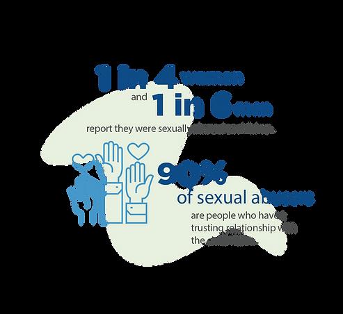 CGCAC_infographics_v4-05.png