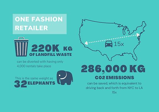 Environmental Math_Fashion.png