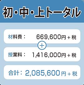 価格_トータル.png