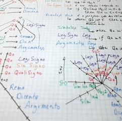 Estudos para o Código das Minúcias - 2019