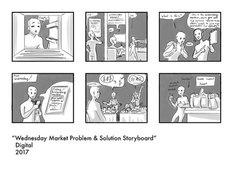 Wednesday Market Problem and Solution