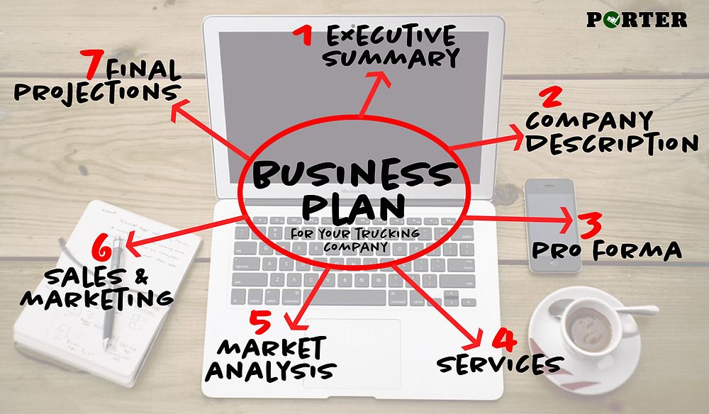 Business plan for your trucking company from Porter Billing Services