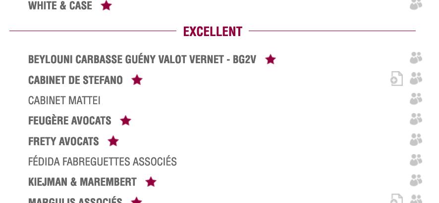 """Matthieu Hy noté """"Excellent"""" dans la catégorie """"Droit pénal fiscal"""" du classement LeadersLeague 2021"""