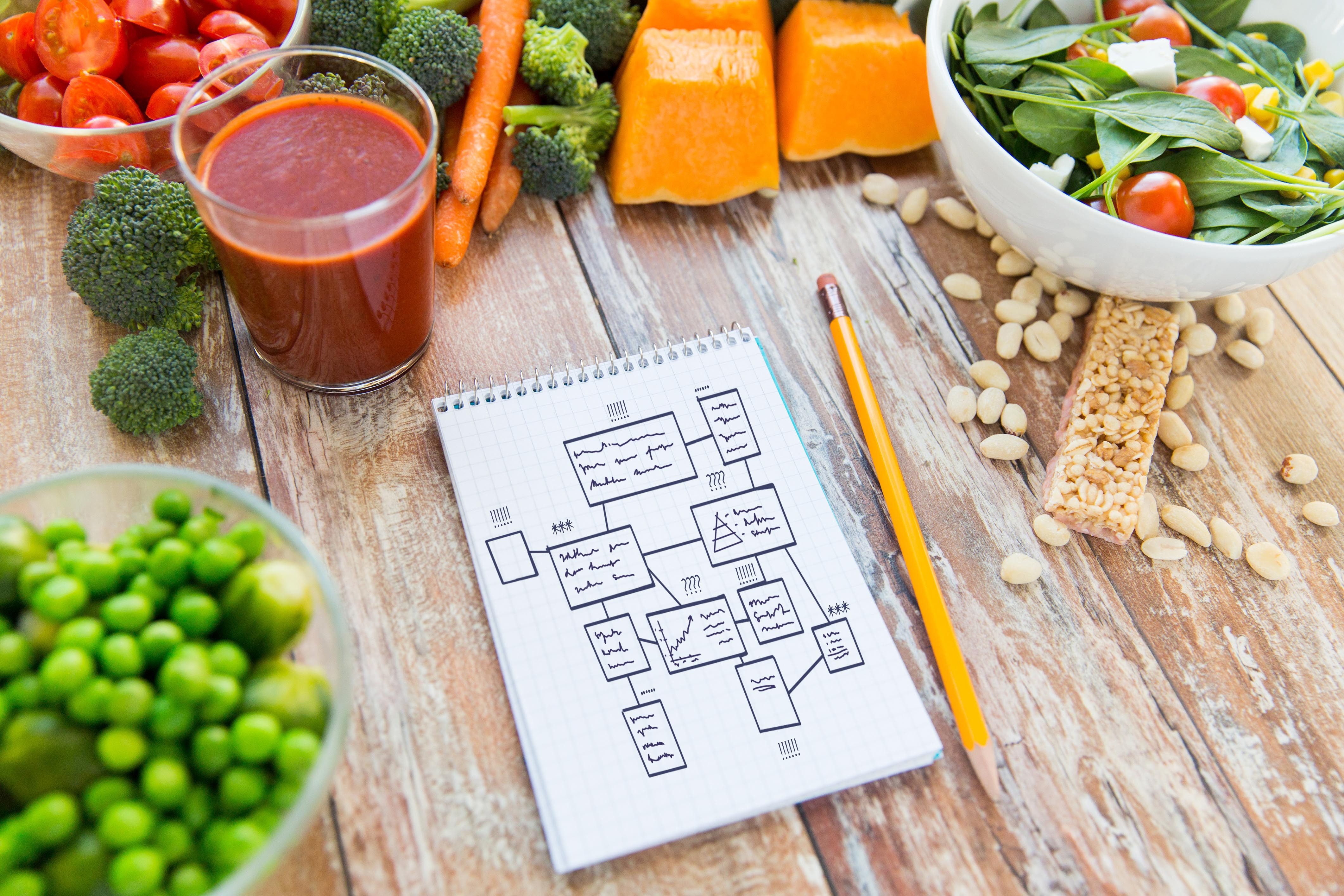 Meal Plan - Grocery Tours
