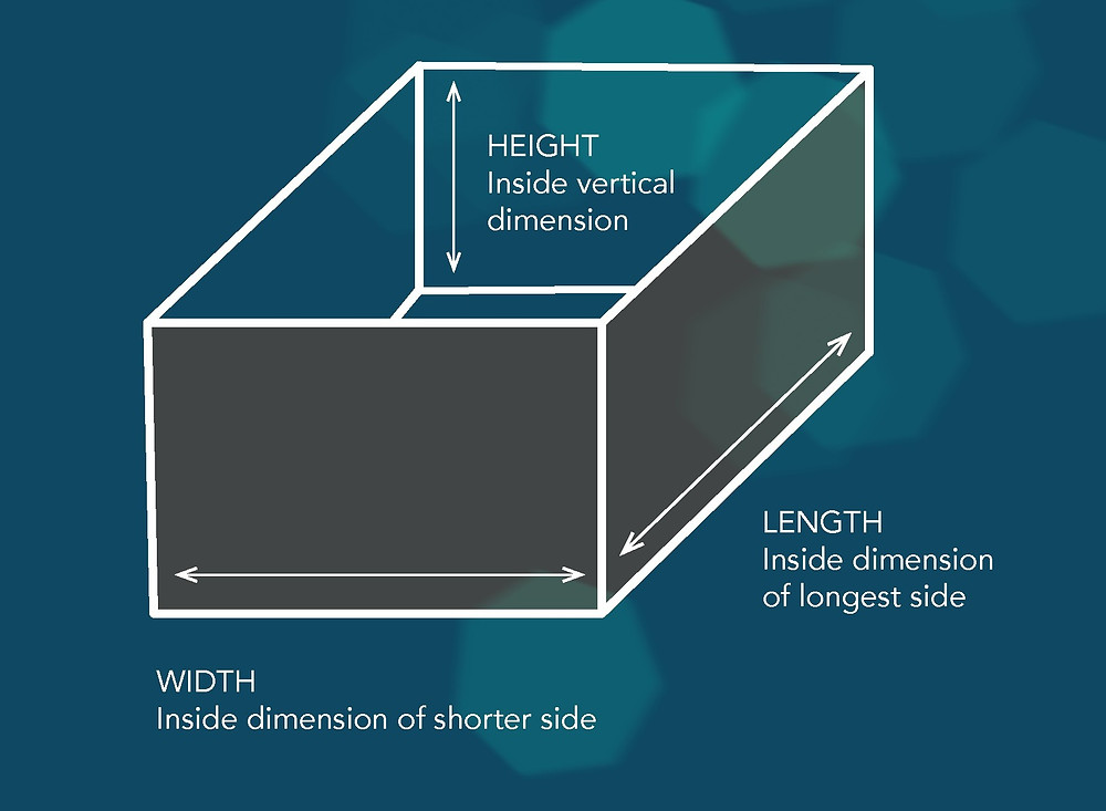 Drawing of a box with length, width, height labels