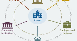 Floors for educational spaces help people engage, learn, and practice safe post-pandemic behaviors.