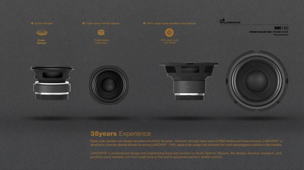 Speaker driver units