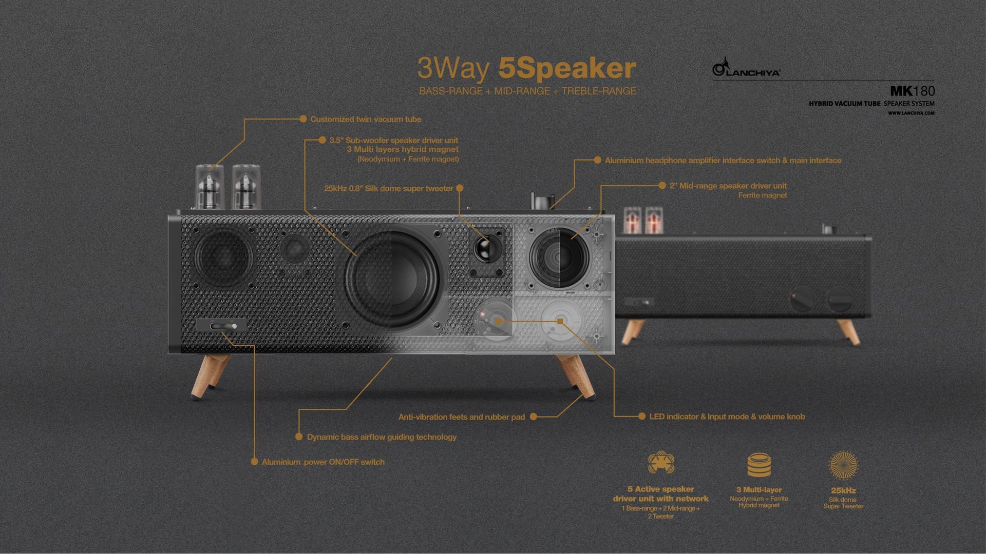3Way 5Speaker design