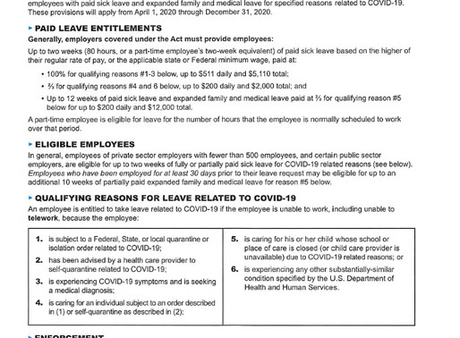 Employee Rights Notice