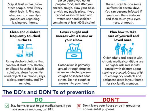 Covid-19 Prevention Tips