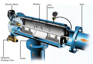 Automatic Self-Cleaning Filter