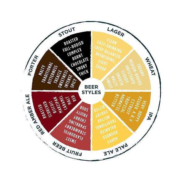 beer chart.jpg