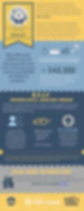 WRAP Infographic.jpg