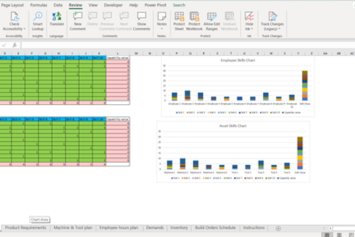 Operations Management Tool