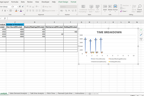 Productivity and Cost Efficiency Plan