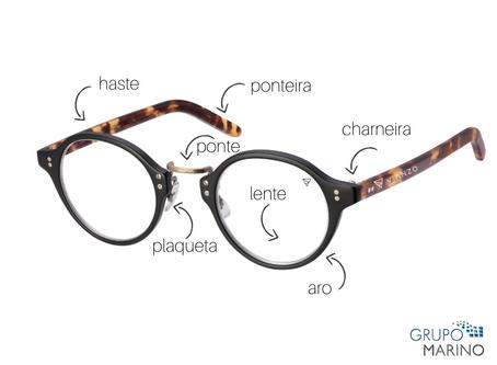 Nomenclaturas - Partes do Óculos