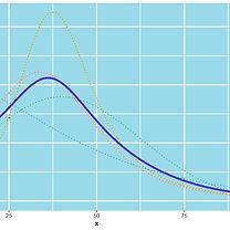 bayesian elicitation.jpg