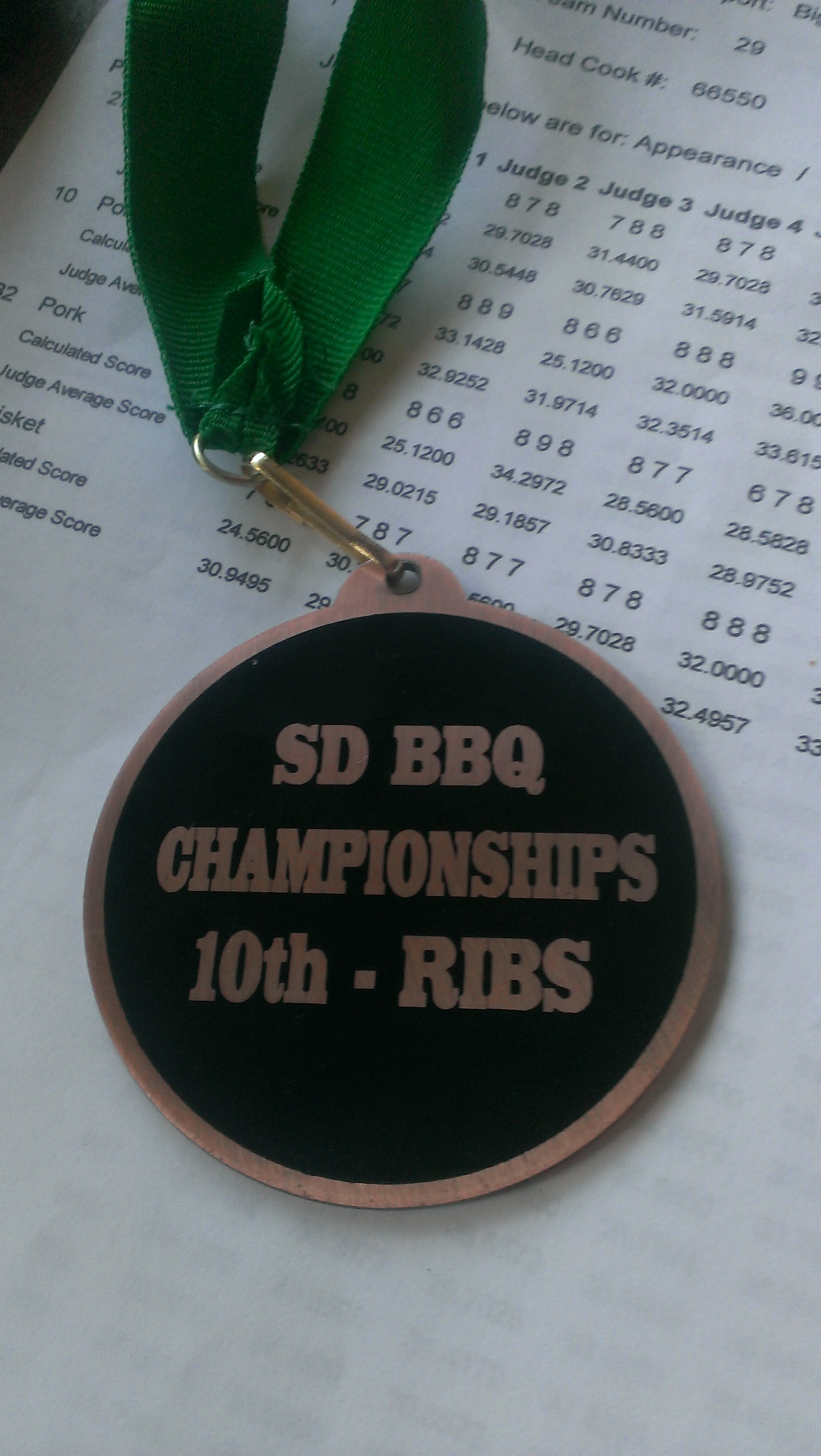 Huron SD 2014 10th Ribs