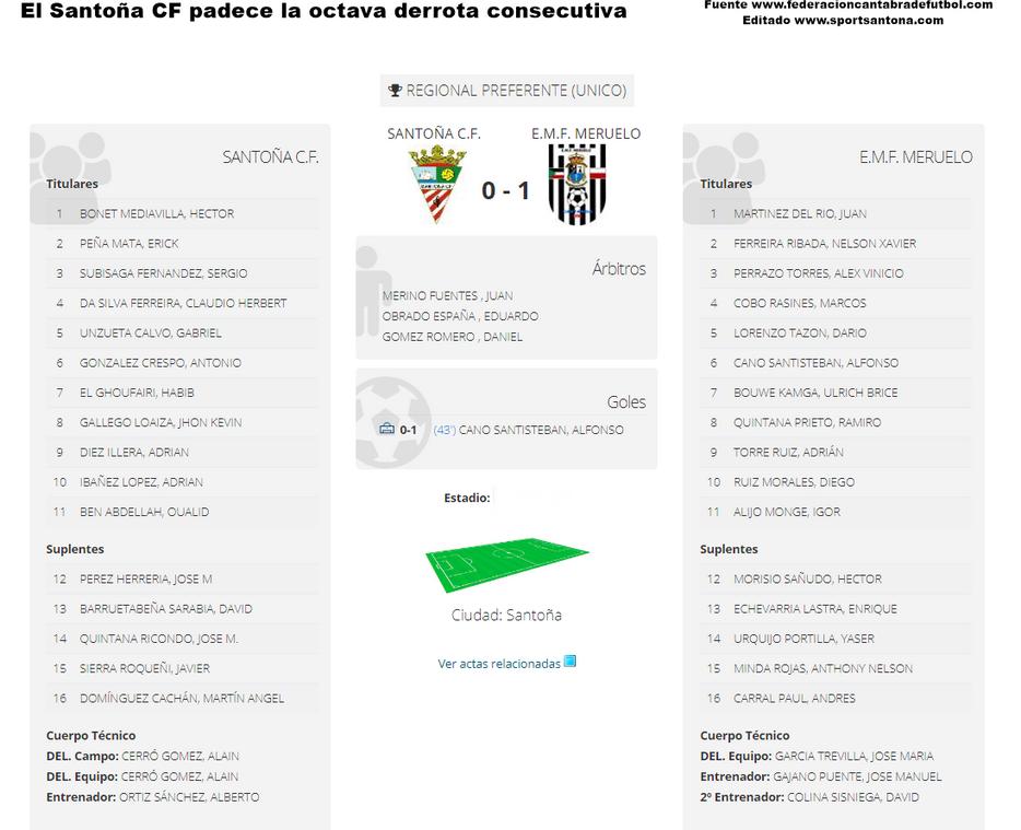 El Santoña CF padece la octava derrota consecutiva
