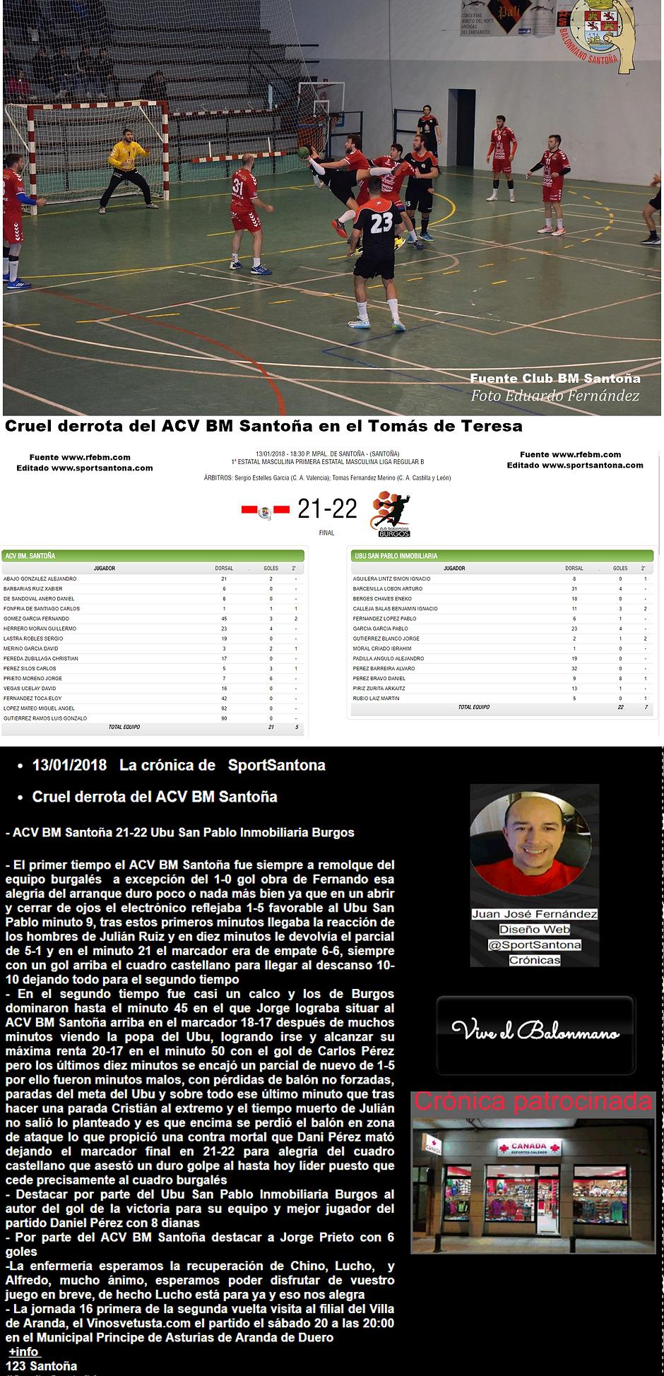 Crónica ACV BM Santoña 21-22 Ubu San Pablo