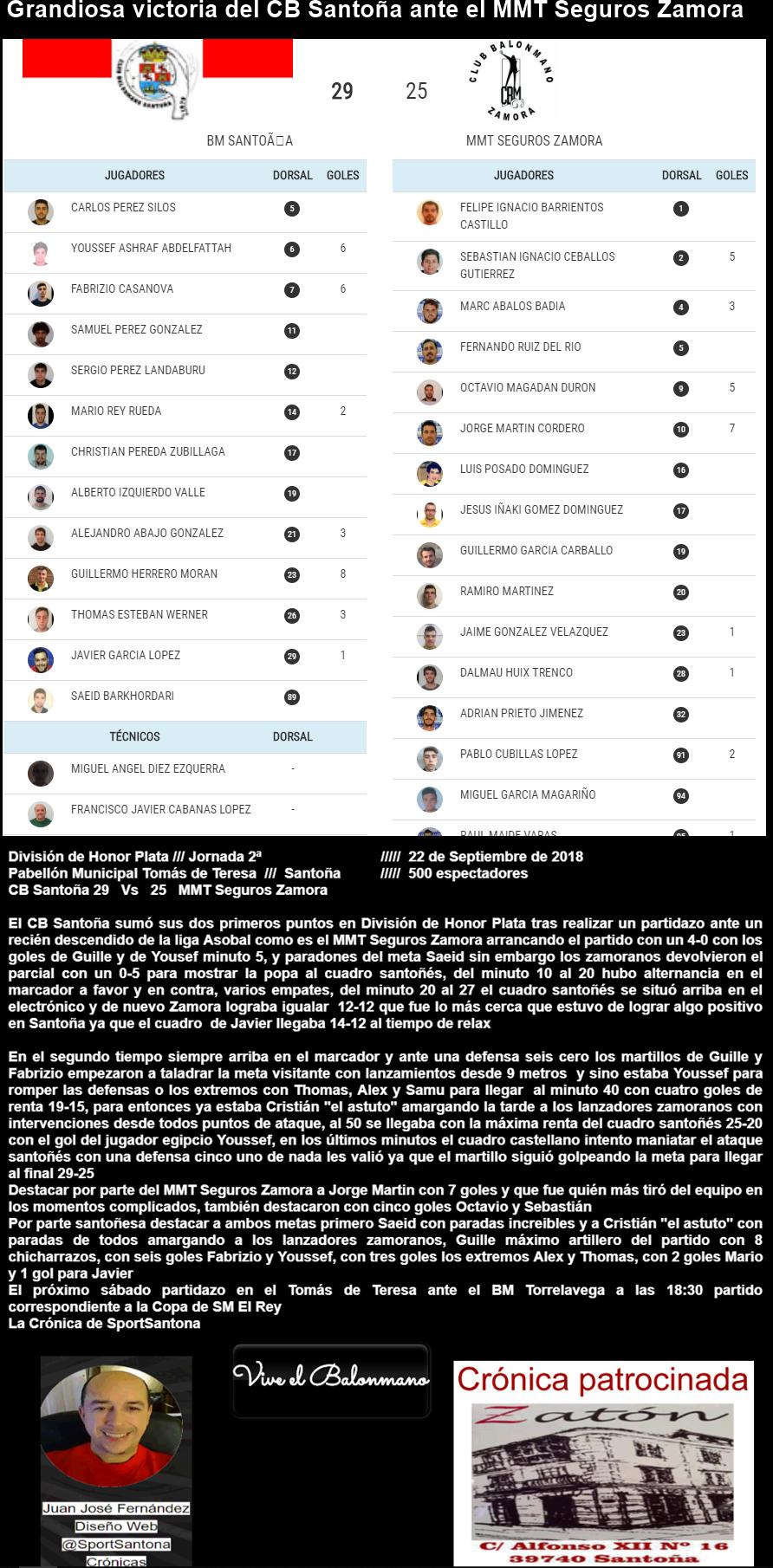 Crónica BM Santoña 29 - 25 MMT Seguros Zamora