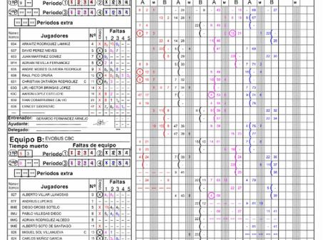 Segunda victoria del Argenfrío ante Evobus CB Castro 81-41