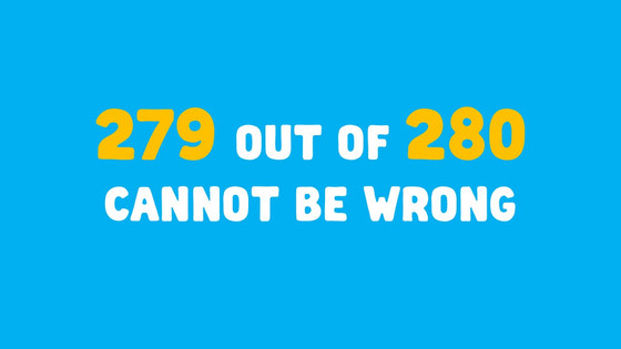 #47 279 out of 280 cannot be wrong… can they?