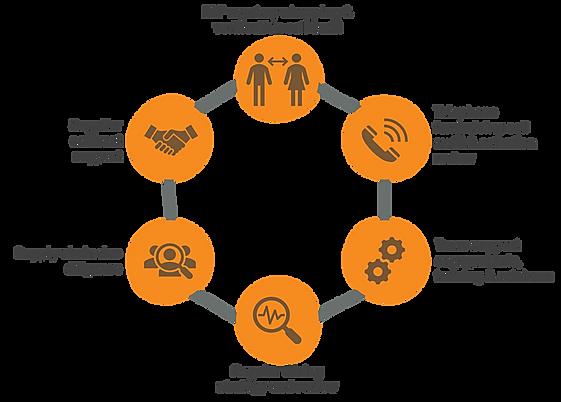 FPC Services.png