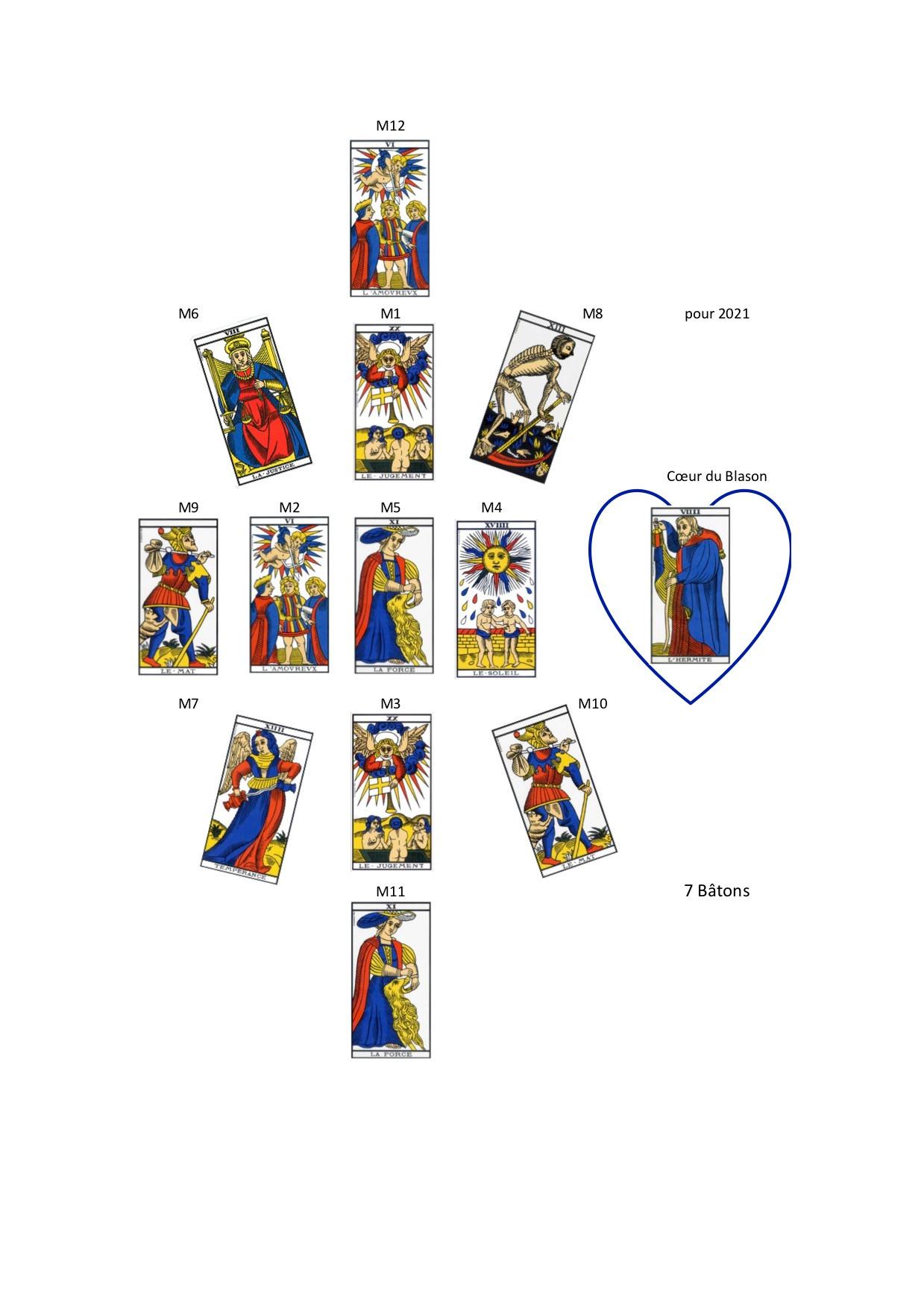 Référentiel de naissance, 1352 Agiez